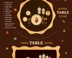 Thanksgiving-Table-Setting-Guide